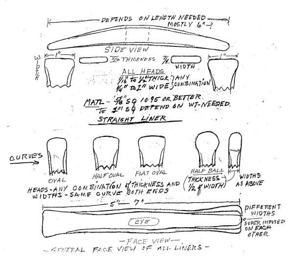 Hersom's Hammer Designs 1