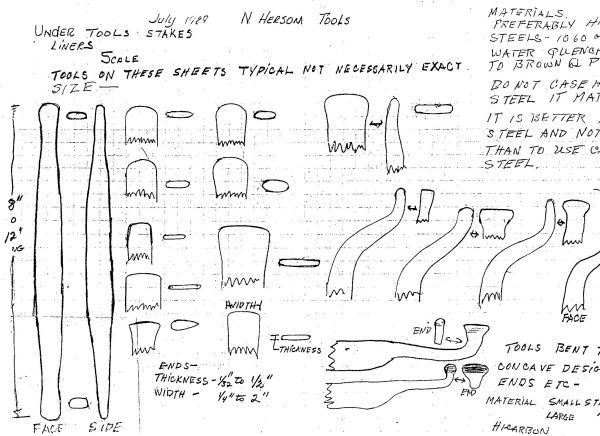Hersom's Written Under Tool Designs 1A